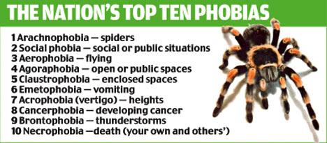 phobias.jpg