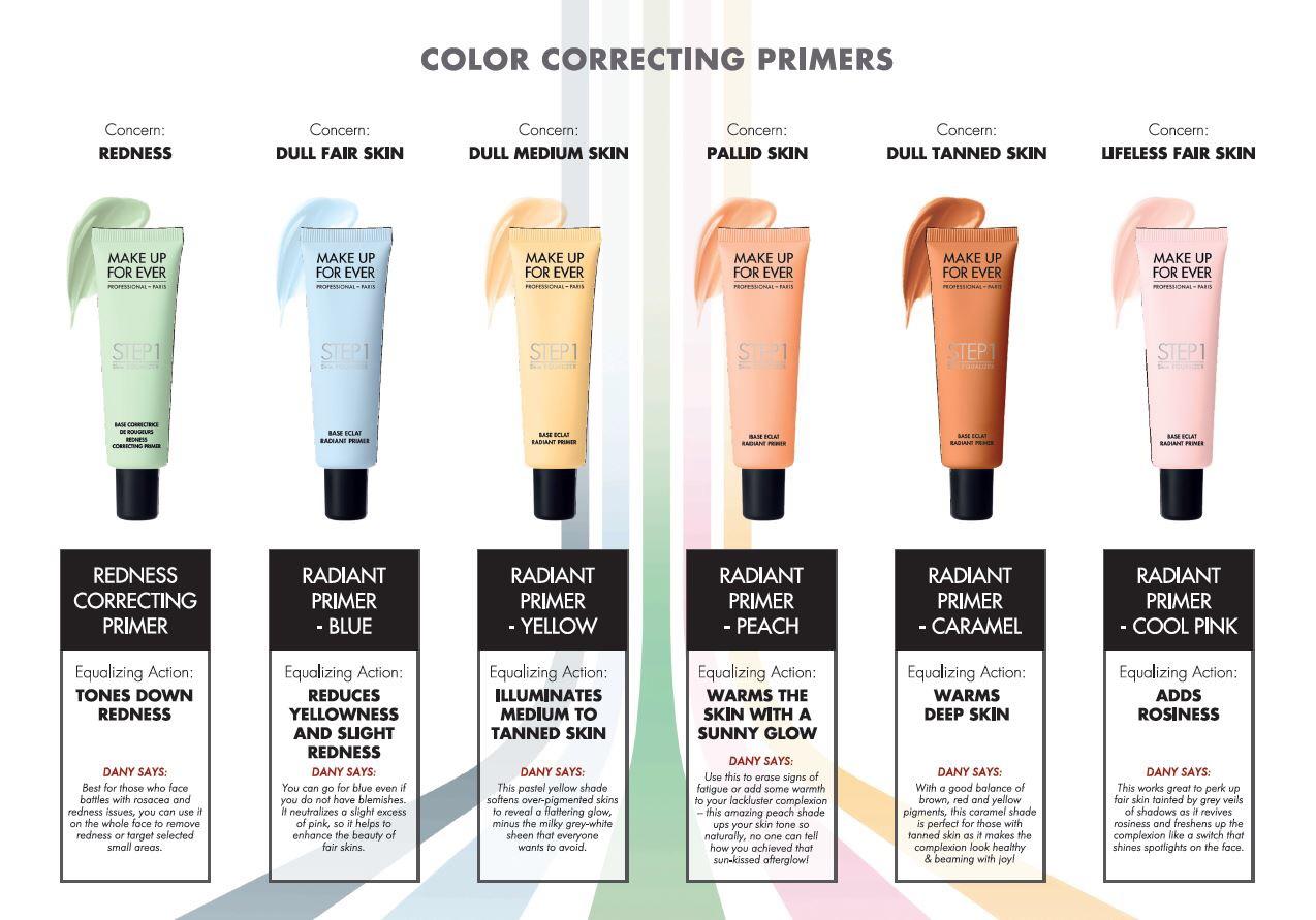 ufeffUnderstanding Color Correcting Concealers