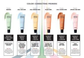 Understanding Color CorrectingConcealers